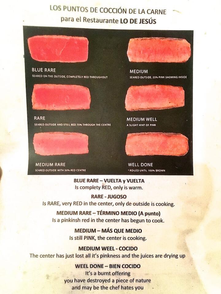 Best food of Argentina ordering steak guide.